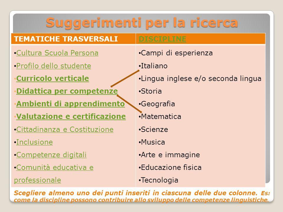Suggerimenti per la ricerca TEMATICHE TRASVERSALIDISCIPLINE Cultura Scuola Persona Cultura Scuola Persona Profilo dello studente Curricolo verticale D