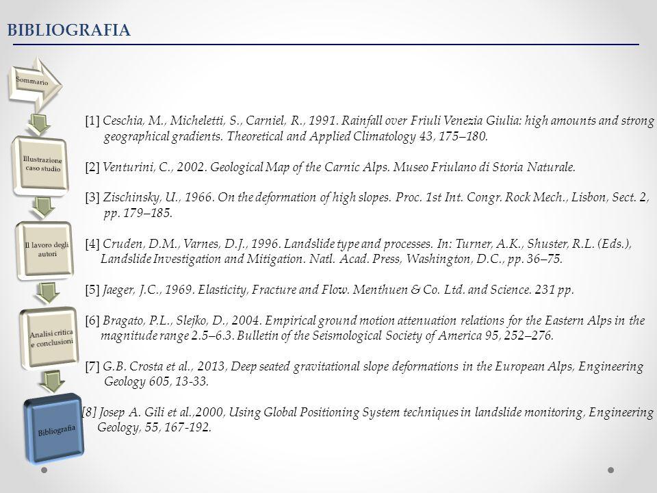 BIBLIOGRAFIA [1] Ceschia, M., Micheletti, S., Carniel, R., 1991. Rainfall over Friuli Venezia Giulia: high amounts and strong geographical gradients.