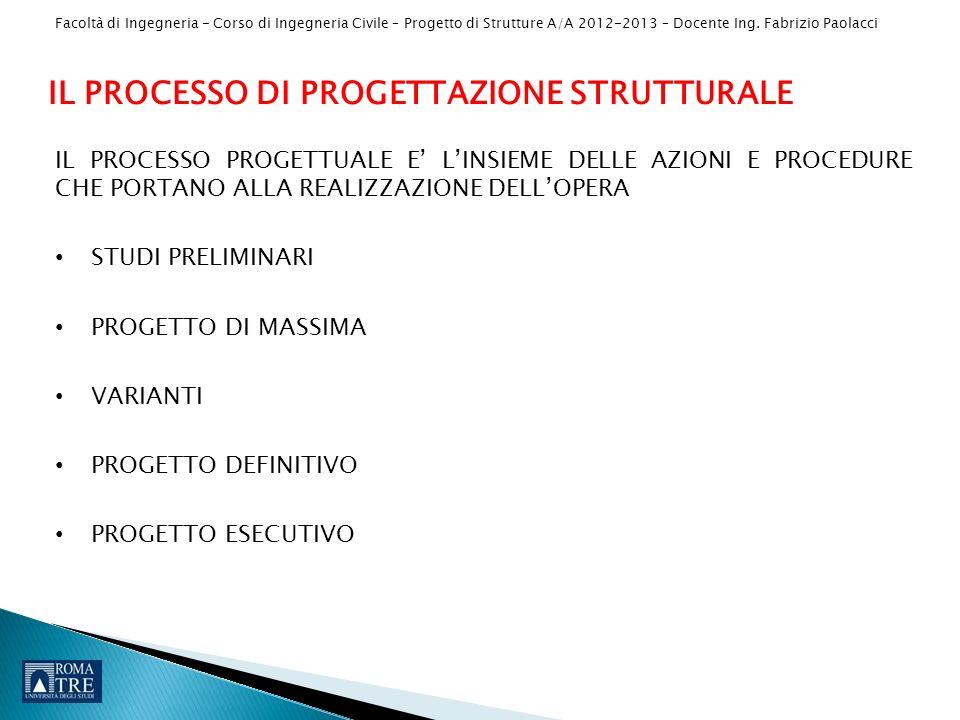 Facoltà di Ingegneria - Corso di Ingegneria Civile – Progetto di Strutture A/A 2012-2013 – Docente Ing. Fabrizio Paolacci IL PROCESSO PROGETTUALE E LI