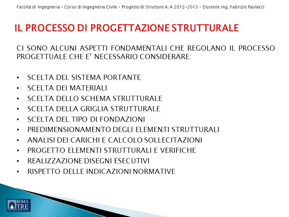 Facoltà di Ingegneria - Corso di Ingegneria Civile – Progetto di Strutture A/A 2012-2013 – Docente Ing. Fabrizio Paolacci CI SONO ALCUNI ASPETTI FONDA
