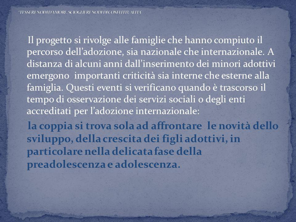 In continuità con quanto realizzato sul territorio della Brianza, negli anni precedenti ed in particolare nel 2011 col progetto co-finanziato da Fondazione Monza Brianza: ADOZIONE: FAMIGLIA, SCUOLA, SOCIETA IN DIALOGO PER CRESCERE.