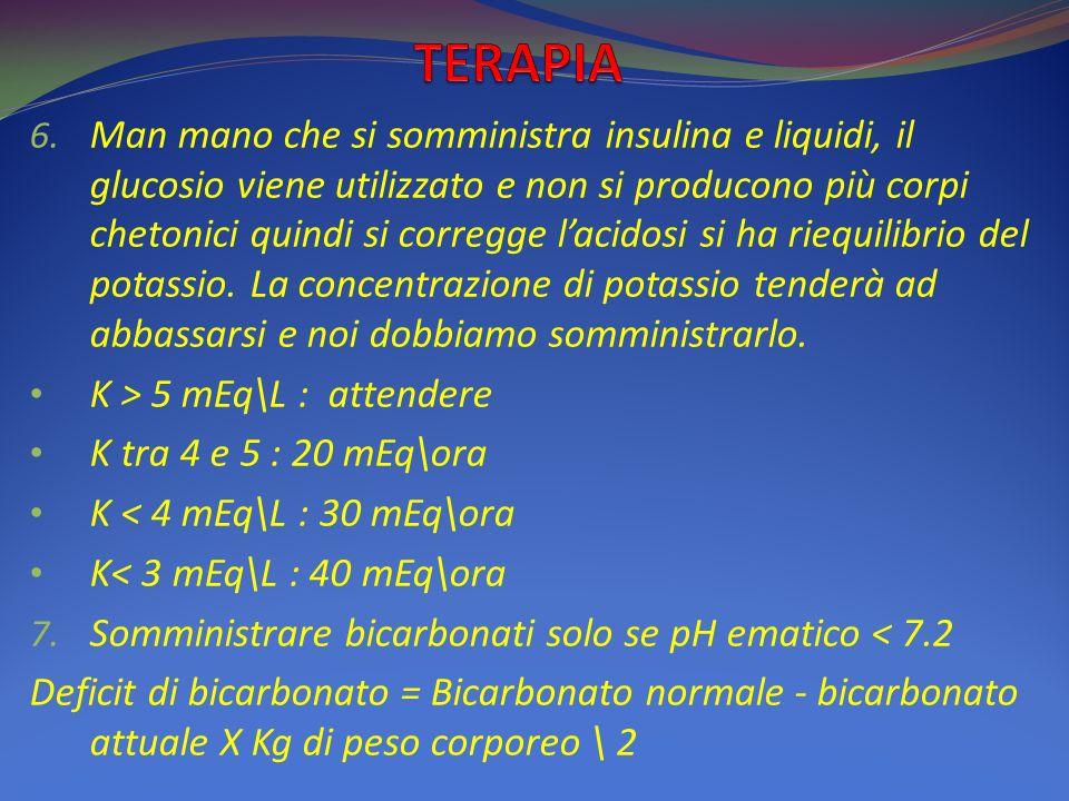 6. Man mano che si somministra insulina e liquidi, il glucosio viene utilizzato e non si producono più corpi chetonici quindi si corregge lacidosi si
