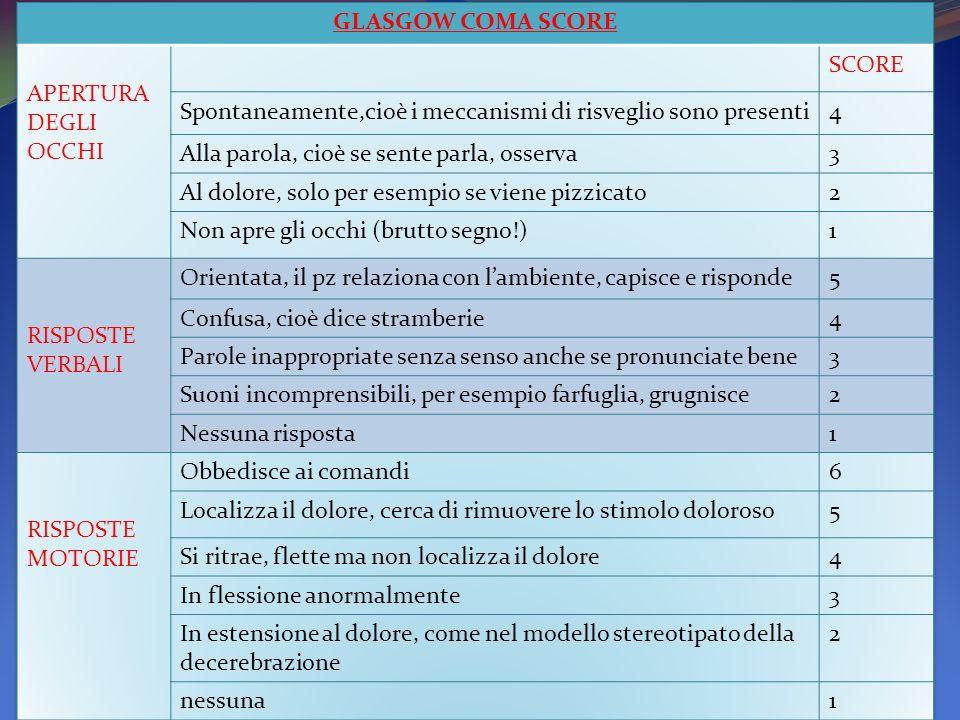 MECCANISMI DI COMPENSO: Osmocettori: nuclei sopraottico e paraventricolare dellipotalamo A LIVELLO CENTRALE: 1.