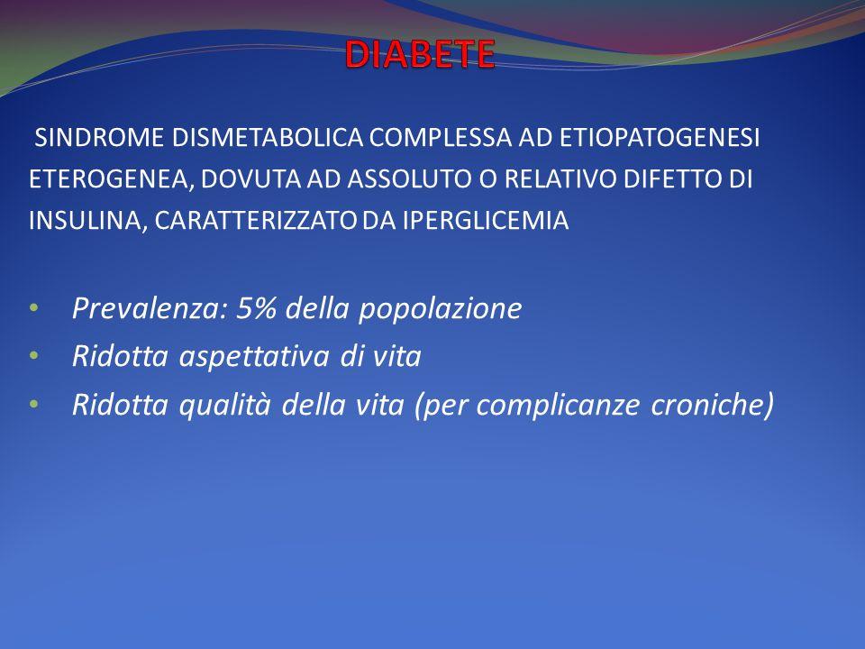SINDROME DISMETABOLICA COMPLESSA AD ETIOPATOGENESI ETEROGENEA, DOVUTA AD ASSOLUTO O RELATIVO DIFETTO DI INSULINA, CARATTERIZZATO DA IPERGLICEMIA Prevalenza: 5% della popolazione Ridotta aspettativa di vita Ridotta qualità della vita (per complicanze croniche)