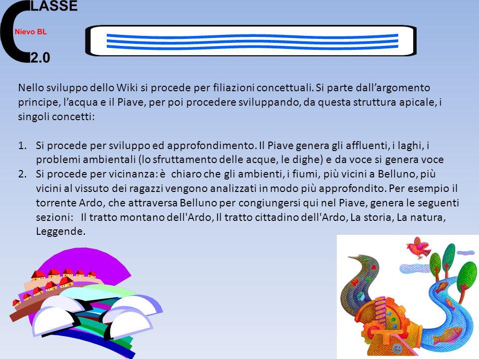 Nello sviluppo dello Wiki si procede per filiazioni concettuali.