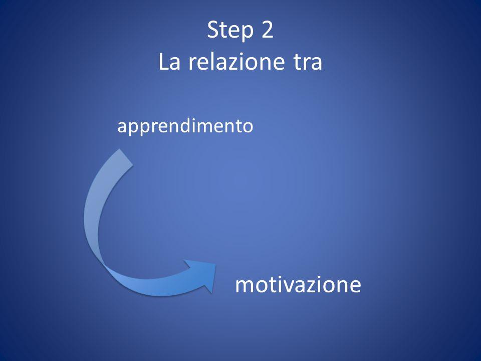 Step 2 La relazione tra apprendimento motivazione