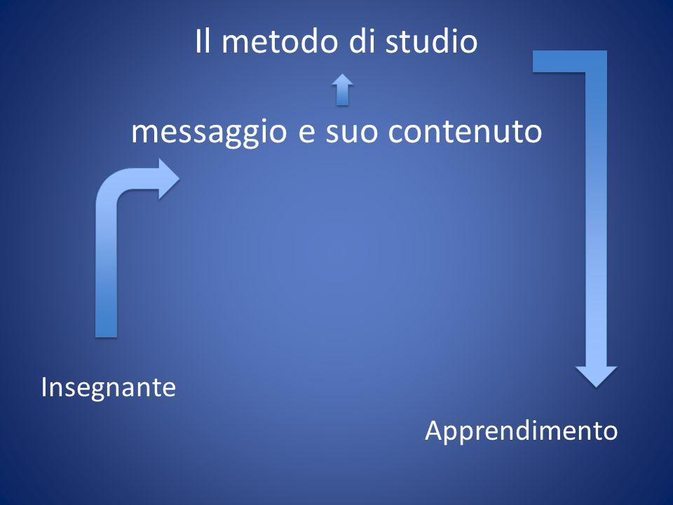 Il metodo di studio messaggio e suo contenuto Insegnante Apprendimento