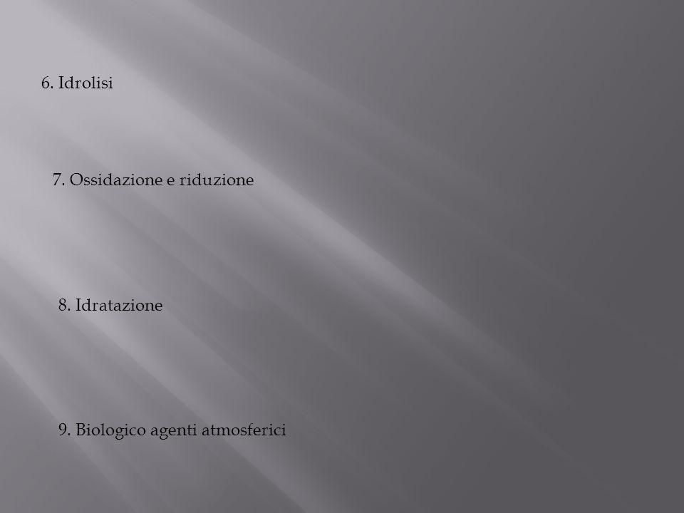 6. Idrolisi 7. Ossidazione e riduzione 8. Idratazione 9. Biologico agenti atmosferici