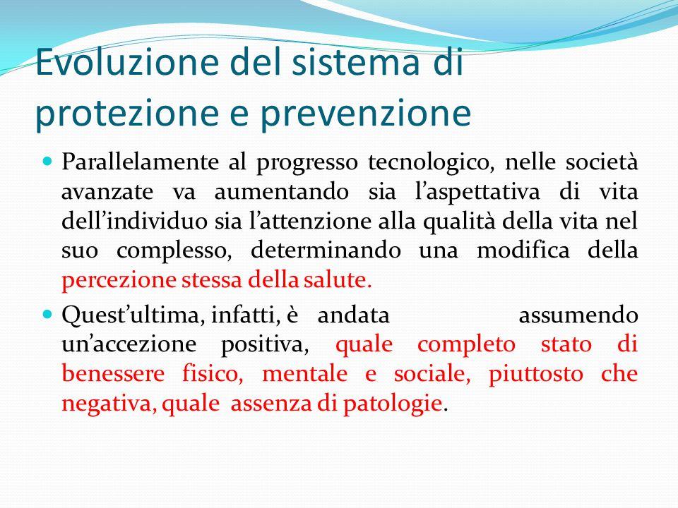 Evoluzione del sistema di protezione e prevenzione Parallelamente al progresso tecnologico, nelle società avanzate va aumentando sia laspettativa di v