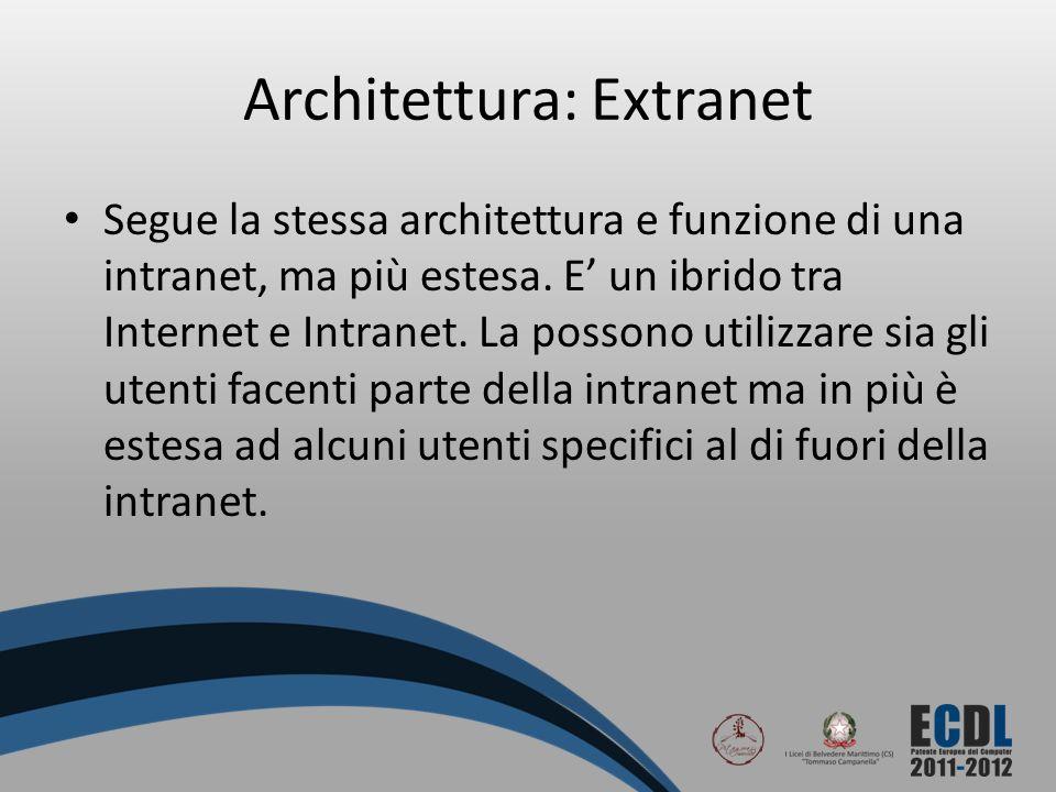 Architettura: Extranet Segue la stessa architettura e funzione di una intranet, ma più estesa. E un ibrido tra Internet e Intranet. La possono utilizz