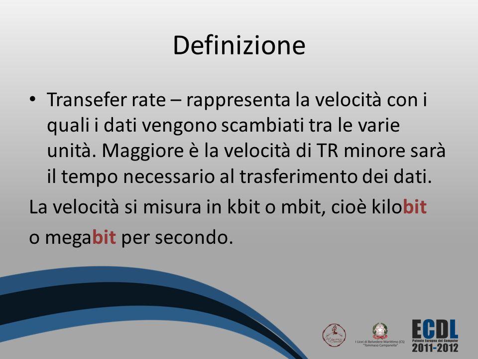 Definizione Transefer rate – rappresenta la velocità con i quali i dati vengono scambiati tra le varie unità. Maggiore è la velocità di TR minore sarà