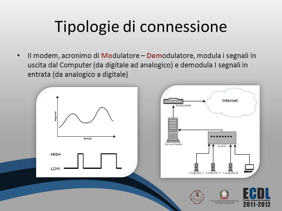 Tipologie di connessione Il modem, acronimo di Modulatore – Demodulatore, modula i segnali in uscita dal Computer (da digitale ad analogico) e demodul