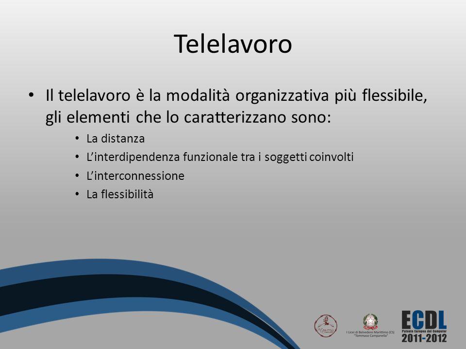 Telelavoro Il telelavoro è la modalità organizzativa più flessibile, gli elementi che lo caratterizzano sono: La distanza Linterdipendenza funzionale