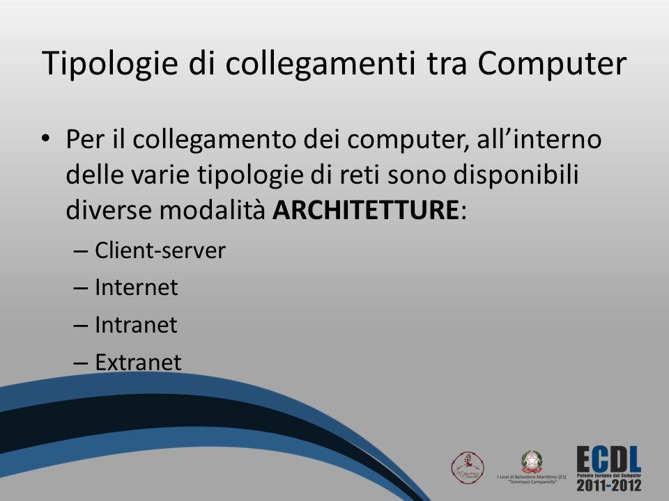 Tipologie di collegamenti tra Computer Per il collegamento dei computer, allinterno delle varie tipologie di reti sono disponibili diverse modalità AR
