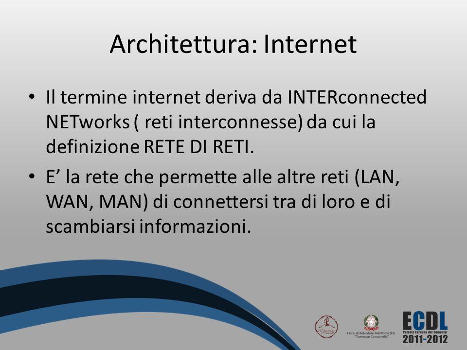 Architettura: Internet Il termine internet deriva da INTERconnected NETworks ( reti interconnesse) da cui la definizione RETE DI RETI. E la rete che p