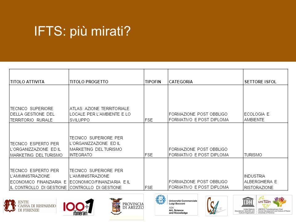 IFTS: più mirati.