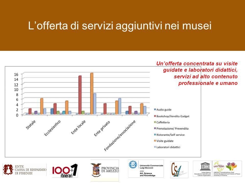 Lofferta di servizi aggiuntivi nei musei Unofferta concentrata su visite guidate e laboratori didattici, servizi ad alto contenuto professionale e umano