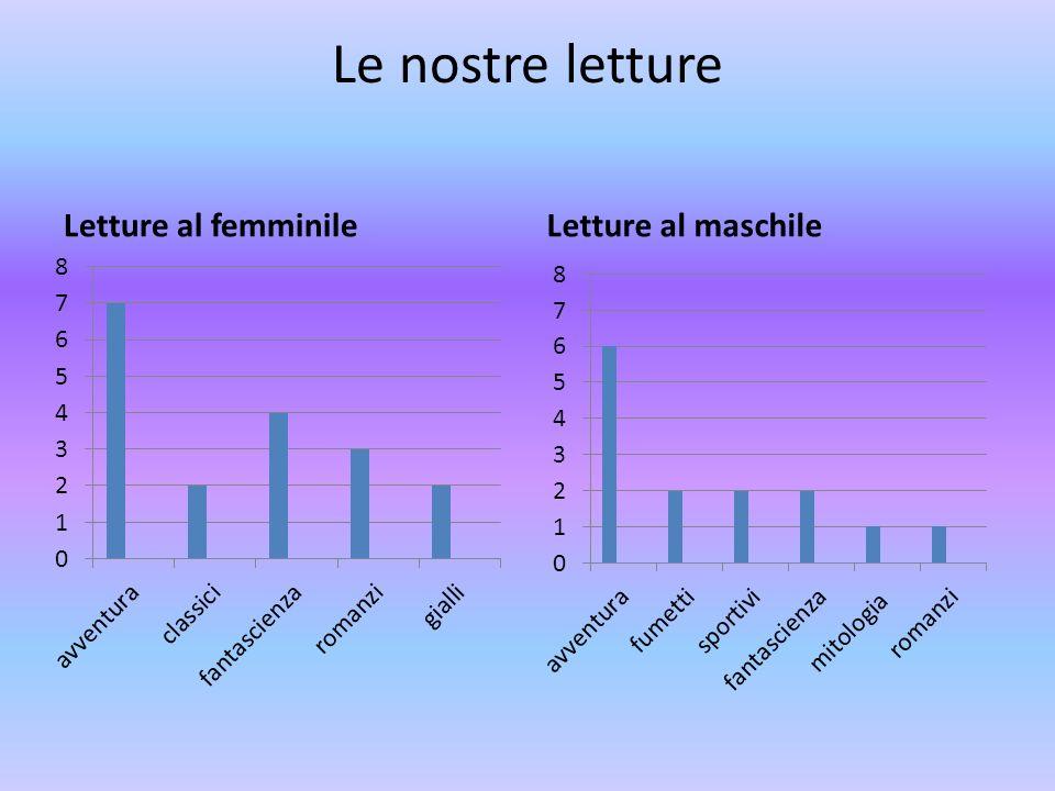 Le nostre letture Letture al femminileLetture al maschile