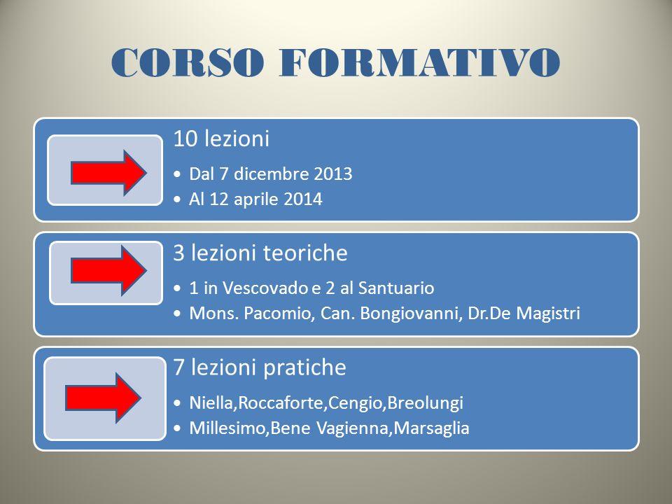 CORSO FORMATIVO 10 lezioni Dal 7 dicembre 2013 Al 12 aprile 2014 3 lezioni teoriche 1 in Vescovado e 2 al Santuario Mons. Pacomio, Can. Bongiovanni, D