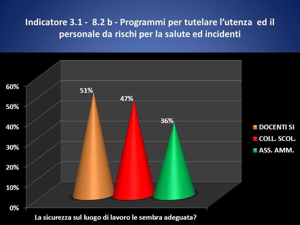 Indicatore 3.1 - 8.2 b - Programmi per tutelare lutenza ed il personale da rischi per la salute ed incidenti