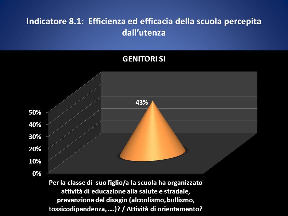 Indicatore 8.1: Efficienza ed efficacia della scuola percepita dallutenza
