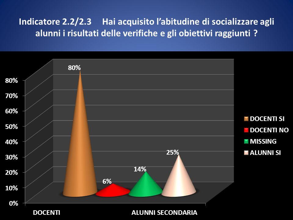 ALCUNE CRITICITA NELLE PERFOMANCE DI PROCESSO