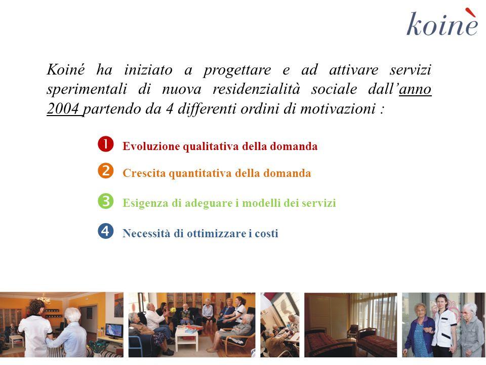 Koiné ha iniziato a progettare e ad attivare servizi sperimentali di nuova residenzialità sociale dallanno 2004 partendo da 4 differenti ordini di motivazioni : Evoluzione qualitativa della domanda Crescita quantitativa della domanda Esigenza di adeguare i modelli dei servizi Necessità di ottimizzare i costi