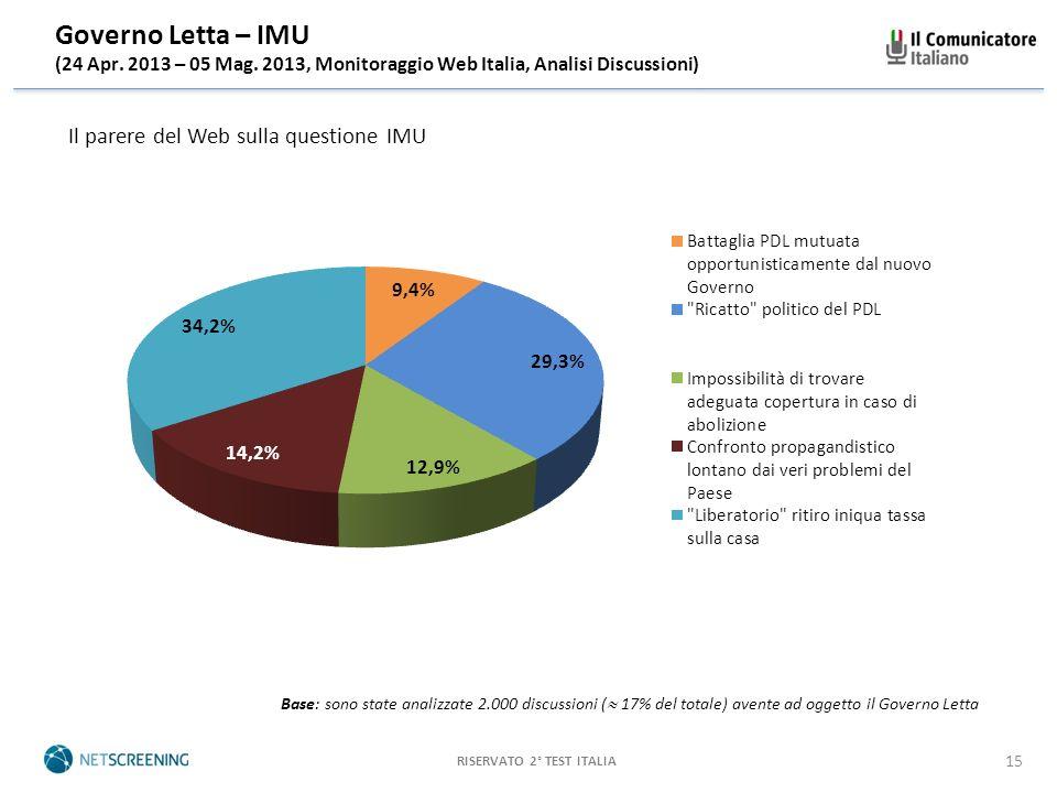 RISERVATO 2° TEST ITALIA 15 Governo Letta – IMU (24 Apr.