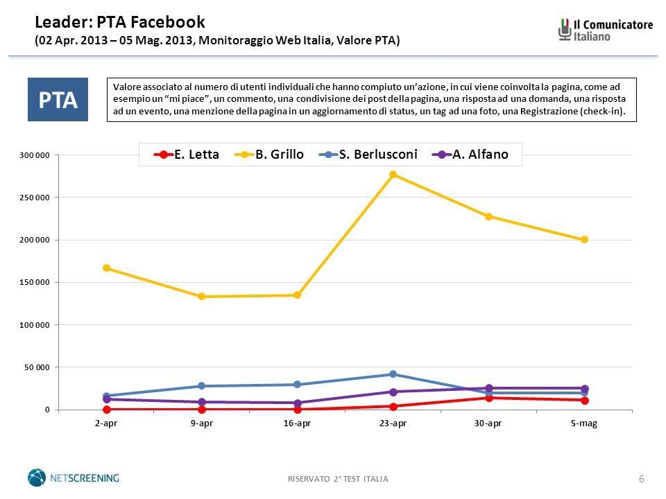 RISERVATO 2° TEST ITALIA 7 Partiti/Movimenti: PTA Facebook (02 Apr.