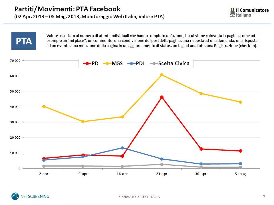 RISERVATO 2° TEST ITALIA 8 Partiti/Movimenti Vs Leader: PTA Facebook (29 Apr.