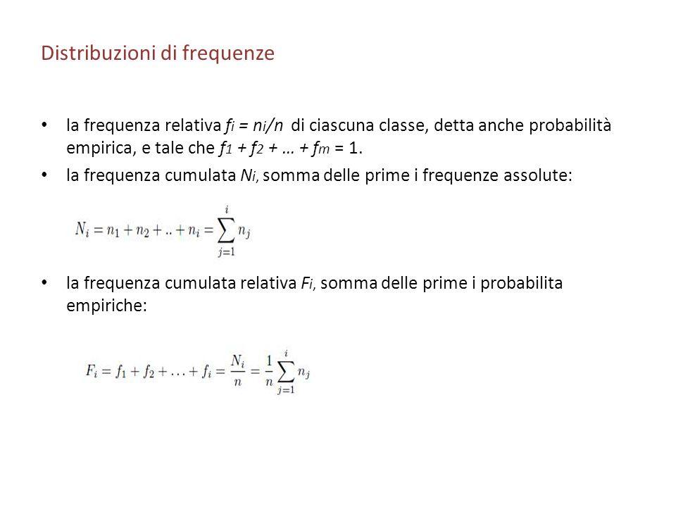 Distribuzioni di frequenze la frequenza relativa f i = n i /n di ciascuna classe, detta anche probabilità empirica, e tale che f 1 + f 2 + … + f m = 1