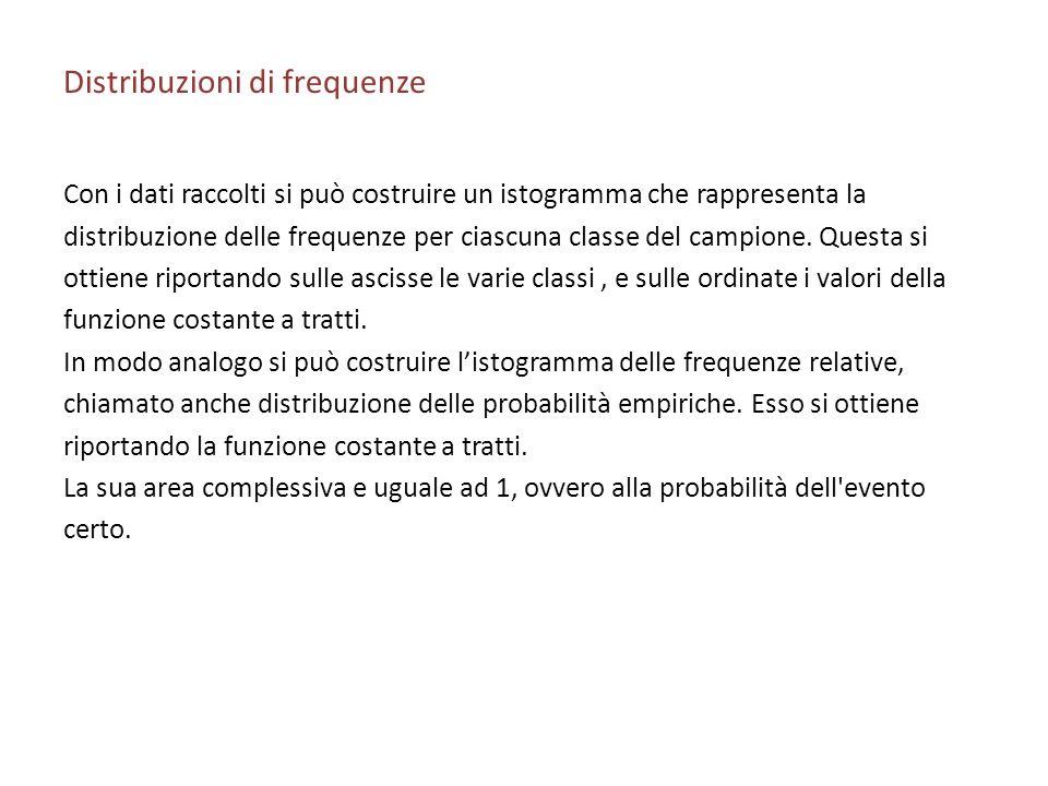 Distribuzioni di frequenze Con i dati raccolti si può costruire un istogramma che rappresenta la distribuzione delle frequenze per ciascuna classe del