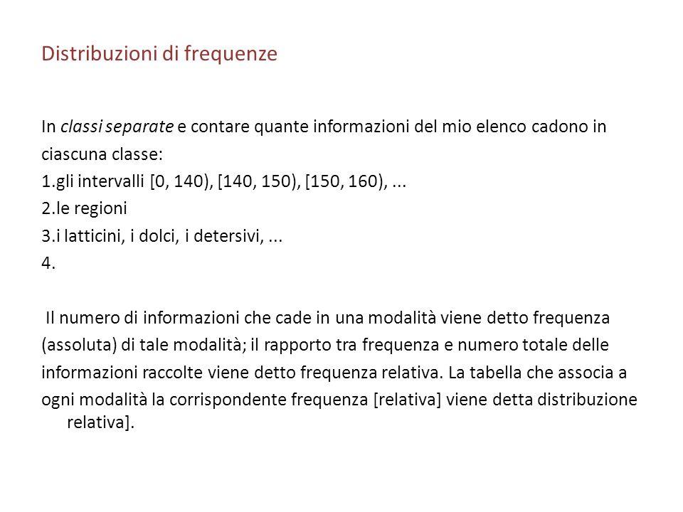 Distribuzioni di frequenze In classi separate e contare quante informazioni del mio elenco cadono in ciascuna classe: 1.gli intervalli [0, 140), [140, 150), [150, 160),...