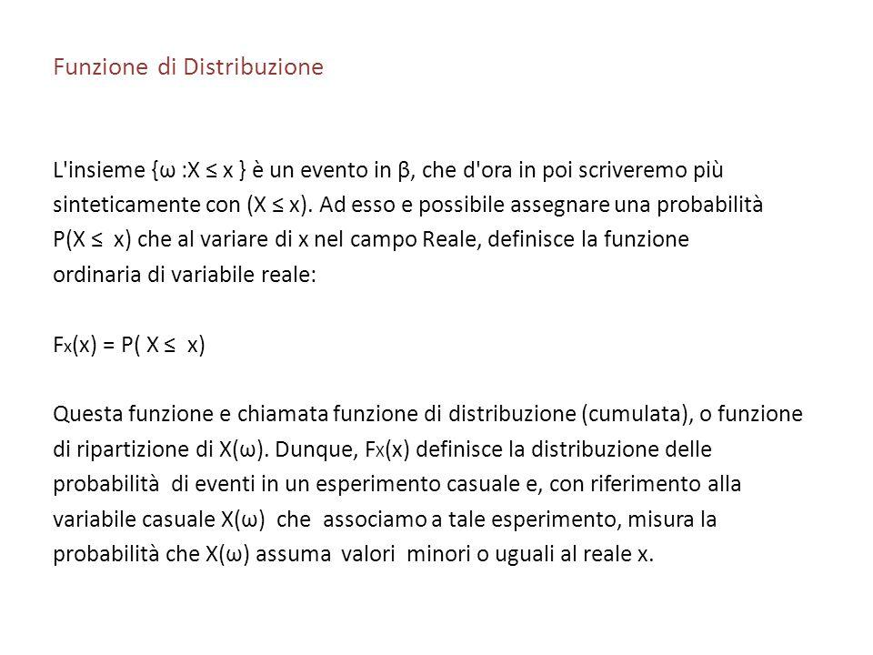 Funzione di Distribuzione L'insieme {ω :X x } è un evento in β, che d'ora in poi scriveremo più sinteticamente con (X x). Ad esso e possibile assegnar