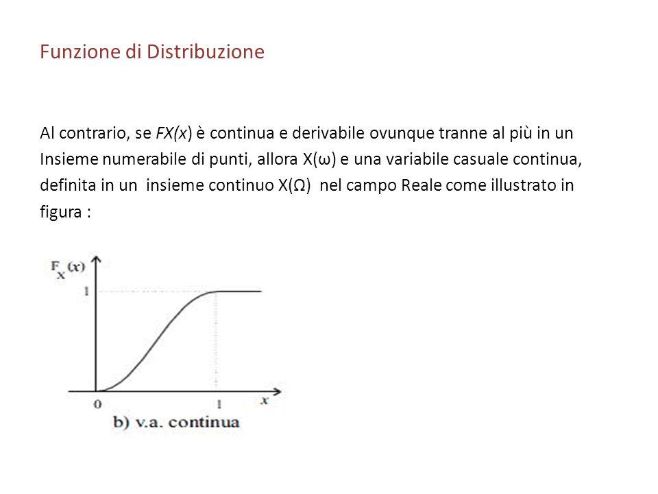 Funzione di Distribuzione Al contrario, se FX(x) è continua e derivabile ovunque tranne al più in un Insieme numerabile di punti, allora X(ω) e una variabile casuale continua, definita in un insieme continuo X(Ω) nel campo Reale come illustrato in figura :