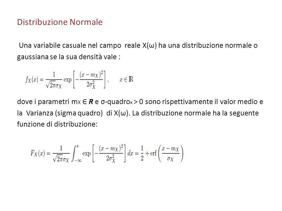 Distribuzione Normale Una variabile casuale nel campo reale X(ω) ha una distribuzione normale o gaussiana se la sua densità vale : dove i parametri m X R e σ-quadro x > 0 sono rispettivamente il valor medio e la Varianza (sigma quadro) di X(ω).