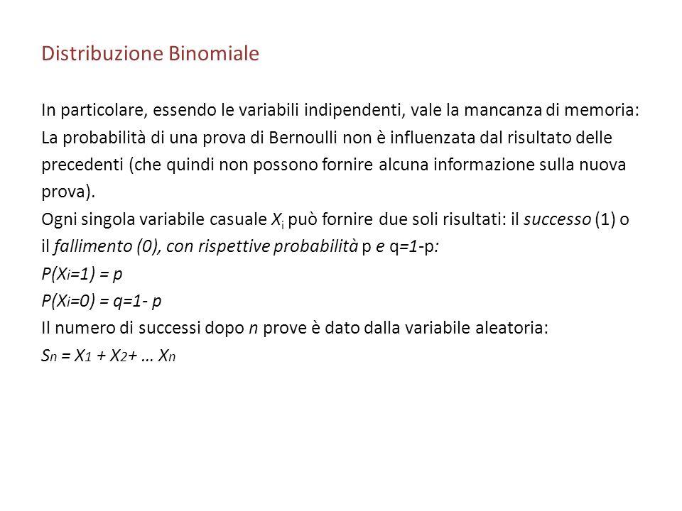 Distribuzione Binomiale In particolare, essendo le variabili indipendenti, vale la mancanza di memoria: La probabilità di una prova di Bernoulli non è