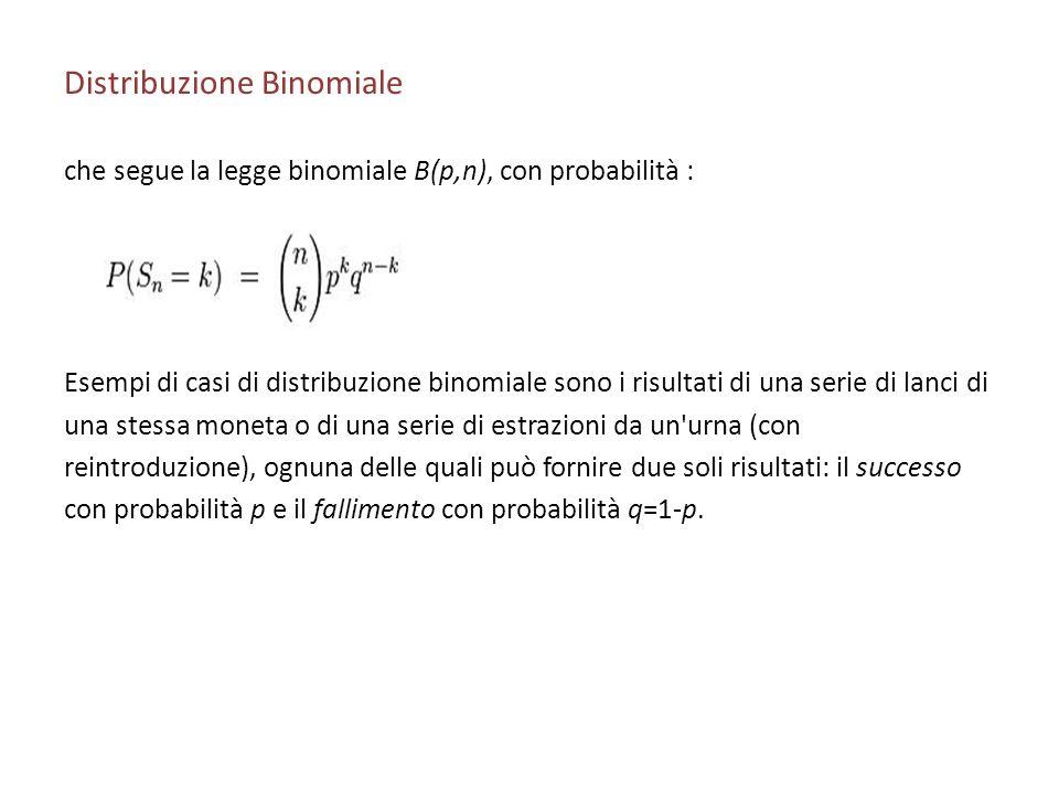 Distribuzione Binomiale che segue la legge binomiale B(p,n), con probabilità : Esempi di casi di distribuzione binomiale sono i risultati di una serie di lanci di una stessa moneta o di una serie di estrazioni da un urna (con reintroduzione), ognuna delle quali può fornire due soli risultati: il successo con probabilità p e il fallimento con probabilità q=1-p.
