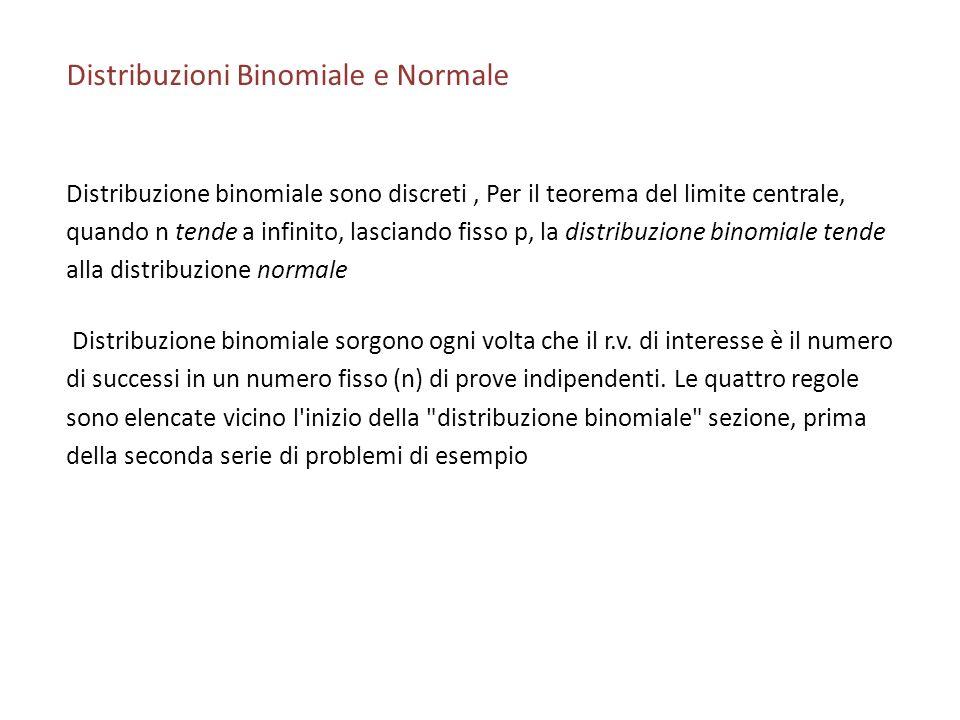 Distribuzioni Binomiale e Normale Distribuzione binomiale sono discreti, Per il teorema del limite centrale, quando n tende a infinito, lasciando fiss