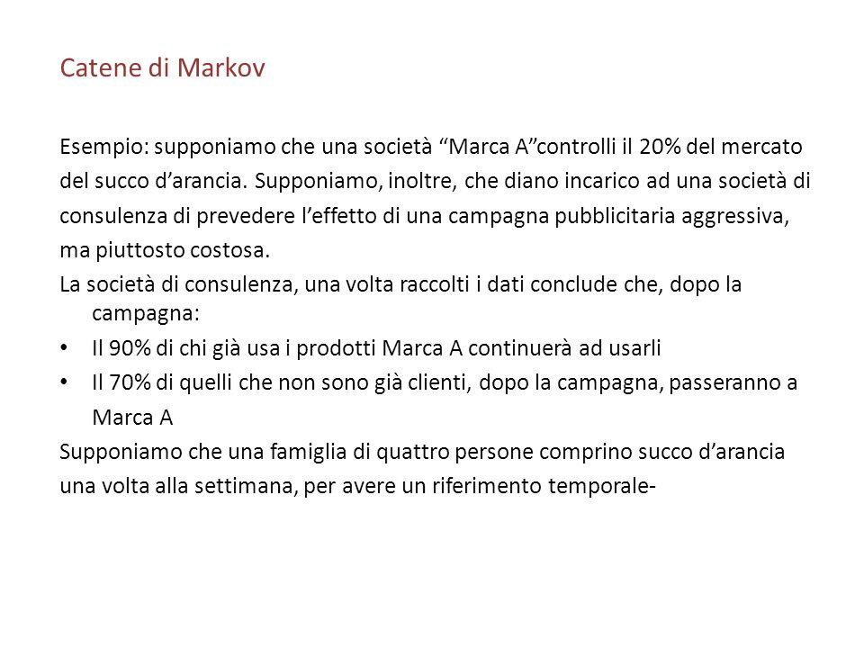 Catene di Markov Esempio: supponiamo che una società Marca Acontrolli il 20% del mercato del succo darancia. Supponiamo, inoltre, che diano incarico a