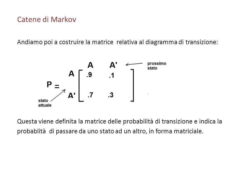 Catene di Markov Andiamo poi a costruire la matrice relativa al diagramma di transizione: Questa viene definita la matrice delle probabilità di transizione e indica la probablità di passare da uno stato ad un altro, in forma matriciale.