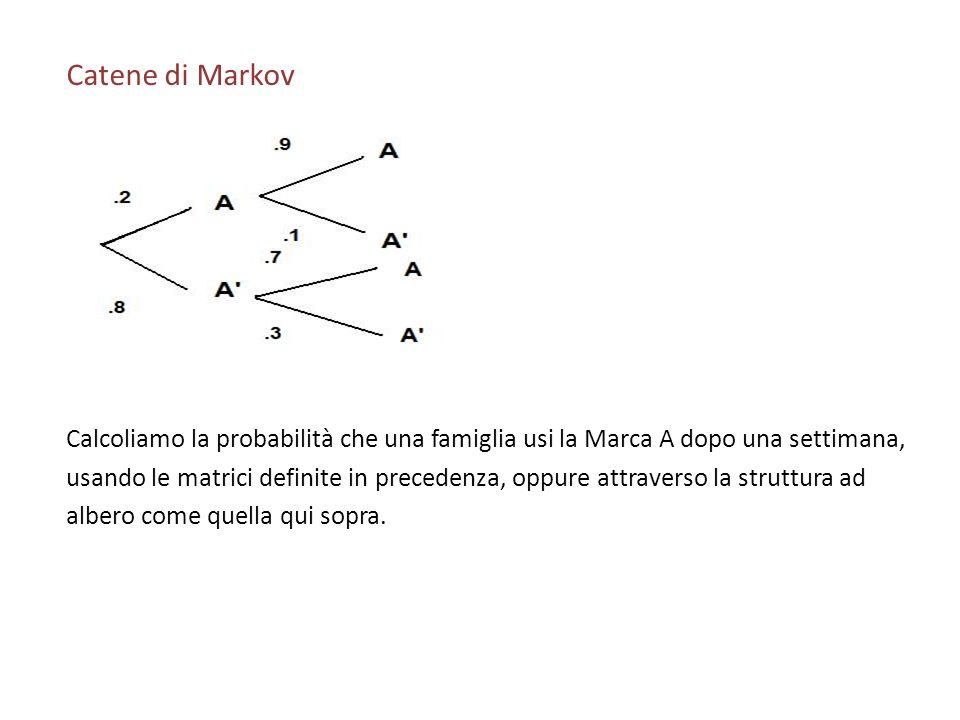 Catene di Markov Calcoliamo la probabilità che una famiglia usi la Marca A dopo una settimana, usando le matrici definite in precedenza, oppure attrav
