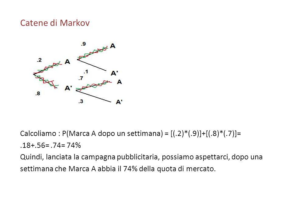 Catene di Markov Calcoliamo : P(Marca A dopo un settimana) = [(.2)*(.9)]+[(.8)*(.7)]=.18+.56=.74= 74% Quindi, lanciata la campagna pubblicitaria, poss
