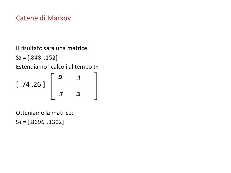 Catene di Markov Il risultato sarà una matrice: S 3 = [.848.152] Estendiamo i calcoli al tempo t 4 [.74.26 ] Otteniamo la matrice: S 4 = [.8696.1302]