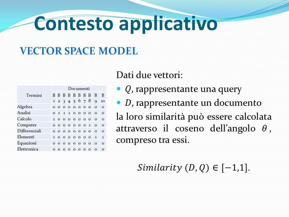 Contesto applicativo VECTOR SPACE MODEL
