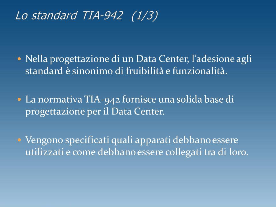 Nella progettazione di un Data Center, ladesione agli standard è sinonimo di fruibilità e funzionalità.