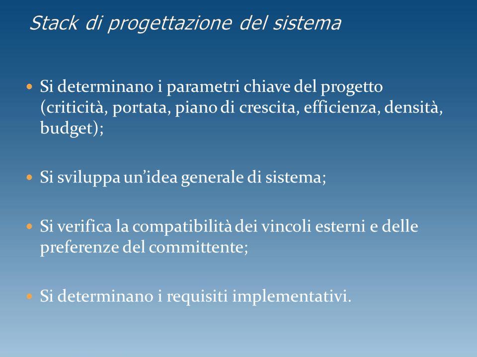 Si determinano i parametri chiave del progetto (criticità, portata, piano di crescita, efficienza, densità, budget); Si sviluppa unidea generale di si