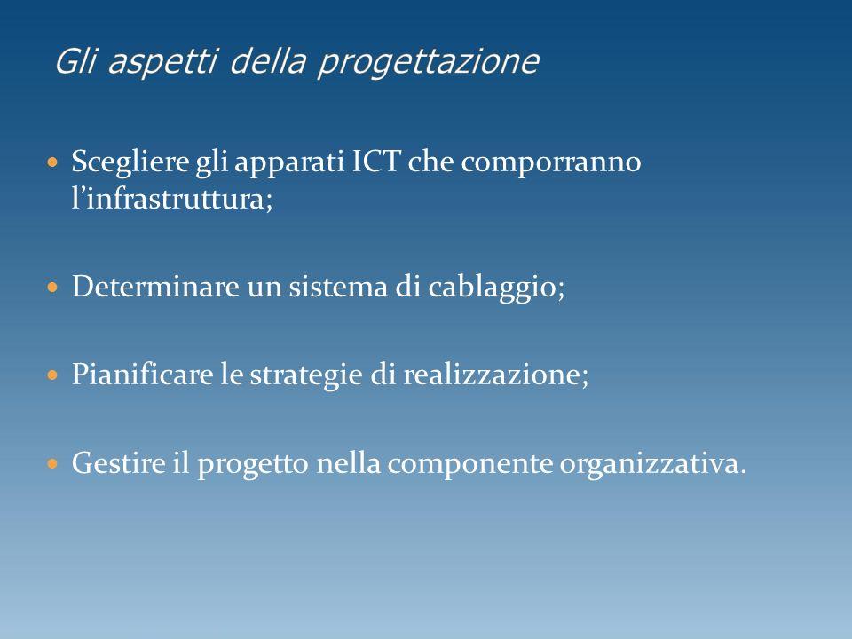 Scegliere gli apparati ICT che comporranno linfrastruttura; Determinare un sistema di cablaggio; Pianificare le strategie di realizzazione; Gestire il progetto nella componente organizzativa.