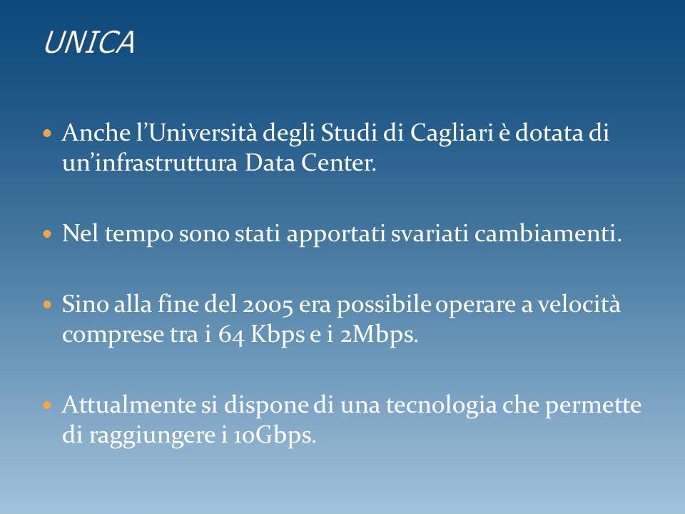 Anche lUniversità degli Studi di Cagliari è dotata di uninfrastruttura Data Center. Nel tempo sono stati apportati svariati cambiamenti. Sino alla fin