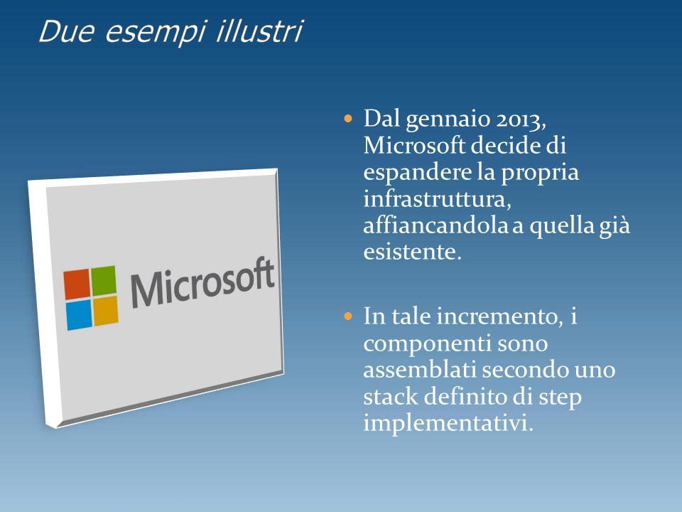 Dal gennaio 2013, Microsoft decide di espandere la propria infrastruttura, affiancandola a quella già esistente. In tale incremento, i componenti sono